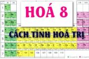 Cách tính hoá trị của nguyên tố trong hợp chất và bài tập áp dụng - Hoá lớp 8